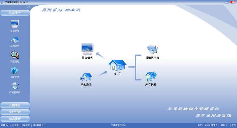 三易通POS收银软件V4.33 共享版
