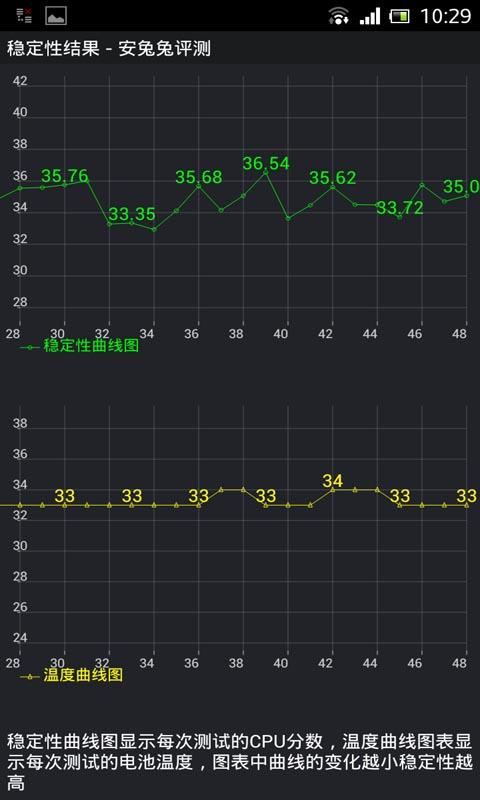 安安兔V3.2.1 安卓版