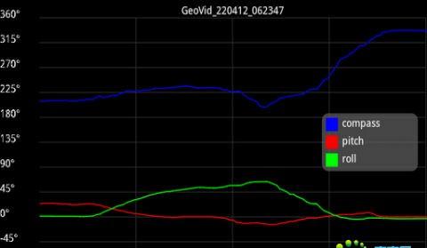 地理相机 GeoCam ProV4.3