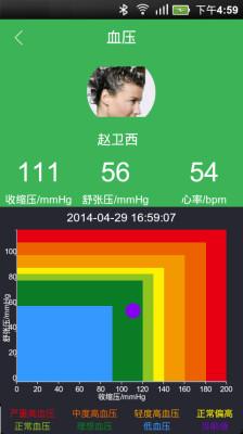 链爱健康V1.0.5 安卓版