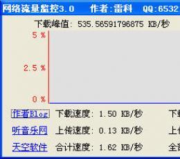 网络流量监测软件下载_网络流量监测V3.0下载