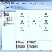 中易通用仓库管理系统 V2015.3.1 免费版