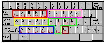 中文汉语拼音输入法V15.2 通用版