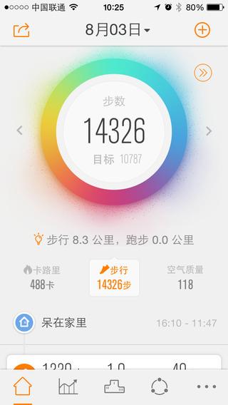 乐动力V6.2 iPhone版
