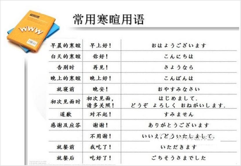 常用日语口语1000句v1