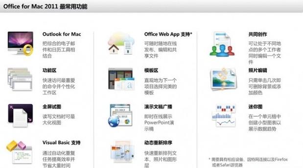 office for mac 2011 简体中文免费完整版