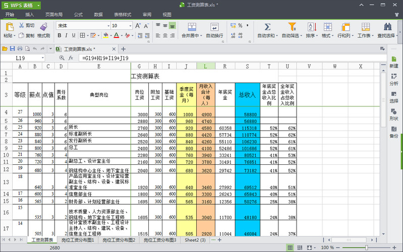 工资表格式范本(10款样本模板)电脑版