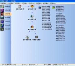 易顺佳仓库管理系统 V2.07.05 单机标准版