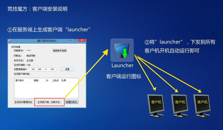竞技魔方(网吧英雄联盟专业活动工具)V2.0.4 官方版