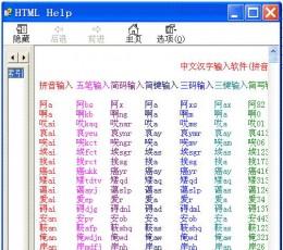 中文汉语拼音输入法 V15.2 通用版