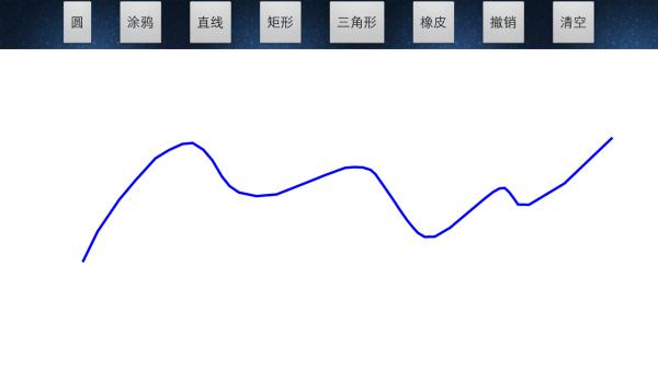 使用鼠标操作,可轻松在文本文件上画出圆、方、线、弧、点、随机点等图案。