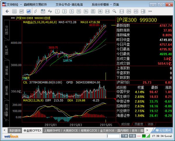 文华财经期货软件 v6.7.109 通用版 图片预览