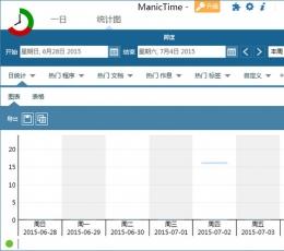 时间管理软件(ManicTime) V3.7.4 中文版