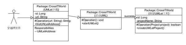 UML建模工具(UMLet)V14.2 电脑版