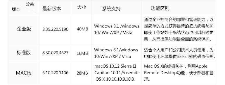 冰点还原精灵Mac企业教育版10套企业教育版