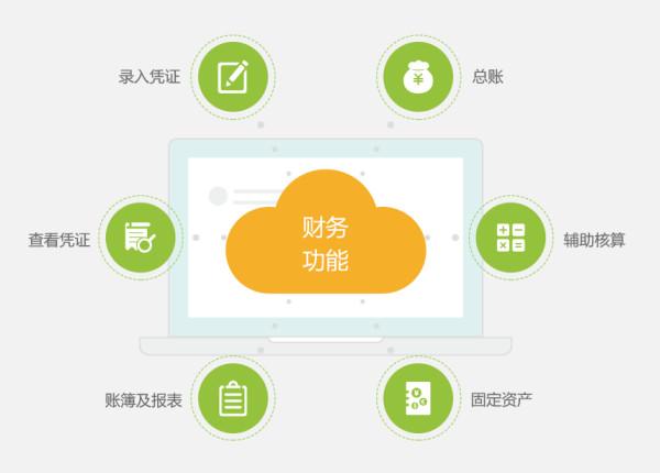 柠檬云财务软件V2.1.0 官方版