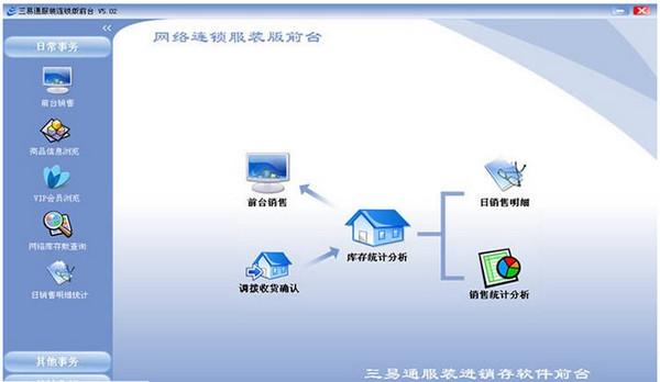 三易通服装连锁进销存系统V5.25 电脑版
