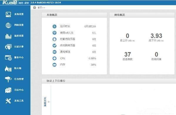 爱快流控软路由V2.7.13 官网最新版(ghost版)