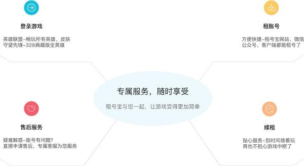 租号宝客户端V2.84 官方正式版
