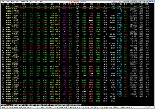 中原证券集成版V5.86 官网免费版
