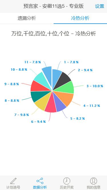 预言家专业彩票分析计划软件V8.0 专业版
