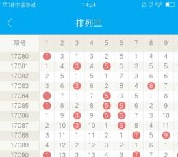 世界足球比分预测app下载|世界足球比分预测V1.0.1安卓版官方下载