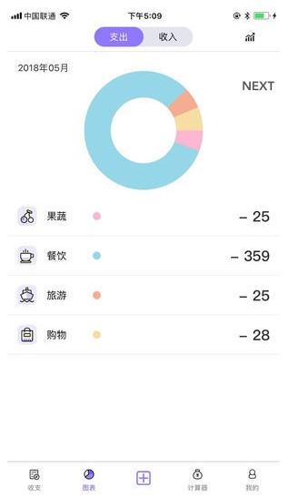 柚子钱袋V1.0 苹果版