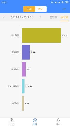 轻记账V1.0.1 安卓版