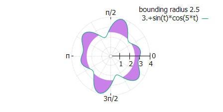 Gnuplot(交互式科学绘图工具)V5.2.2 免费版(32/64位)
