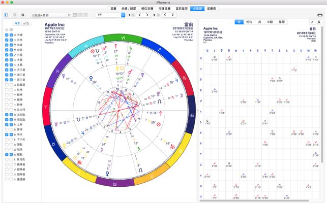 iPhemeris占星术V3.10.1 Mac版
