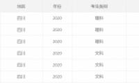 2020四川高考一本/二本分数线公布