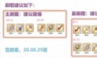 公主连结R10-4Rank推荐表一览