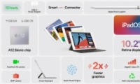 iPad 8使用评测
