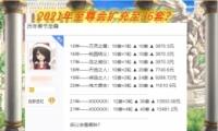 DNF2021春节套春节礼包价格爆料