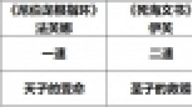 幻书启世录水晶灯阵容搭配推荐