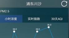 上海空气质量V2.4 安卓版
