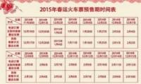 2015火车票预售期