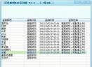 盛名列车时刻表V2014.06.20 绿色免费版