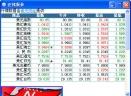 外汇助手V1.7 简体中文绿色免费版
