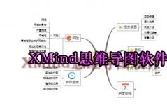 XMind思维导图软件