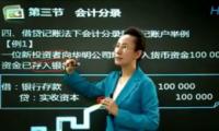 【2014】会计基础视频教程全套 会计基础