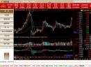 西南证券金点子财富管理终端V10.41 官方版