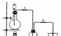 高中化学学习方法