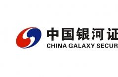 中国银河证券软件专题