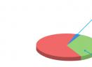 CAD快速看图V5.3.3.39 绿色版