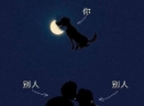 听说昨晚你们欣赏到了月全食(蓝月亮)恶搞表情包