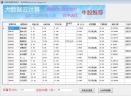 大赢家股票预测推荐软件V20180321 简体中文版