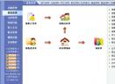 速腾母婴用品管理系统Ver18.0601 经典版