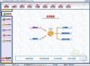 美萍烟酒店管理软件V1.0 电脑版