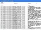 天猫淘宝评价采集软件V4.10 绿色版